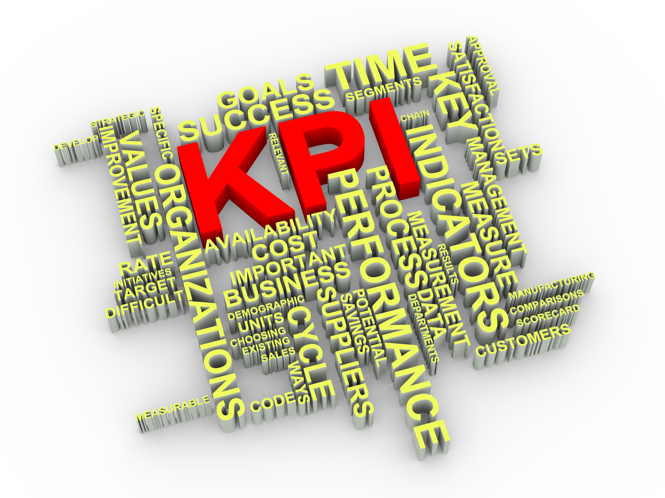 Wholesaling Houses KPI's